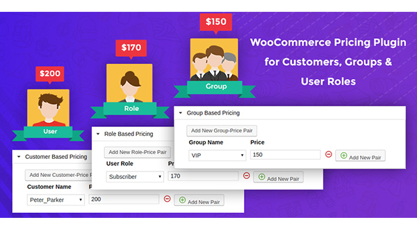 Custom Pricing - Customer Specific Pricing for WooCommerce