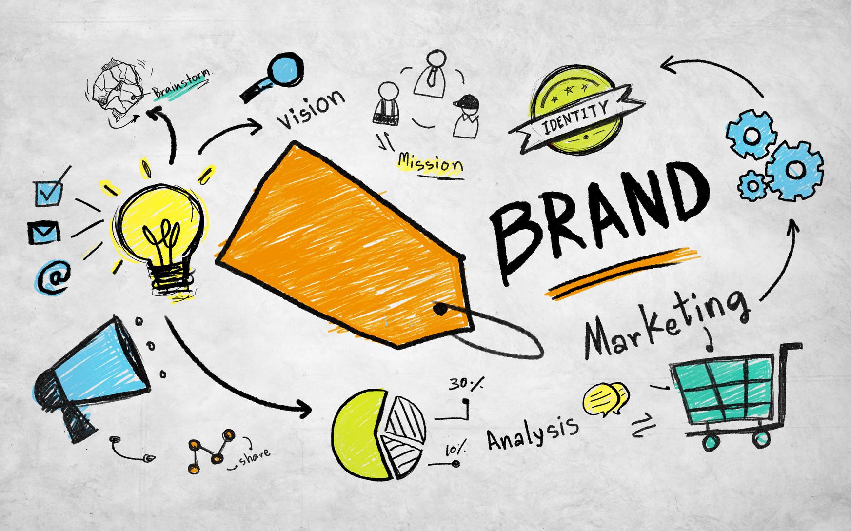 Woo Brand and Model Plugin for WordPress